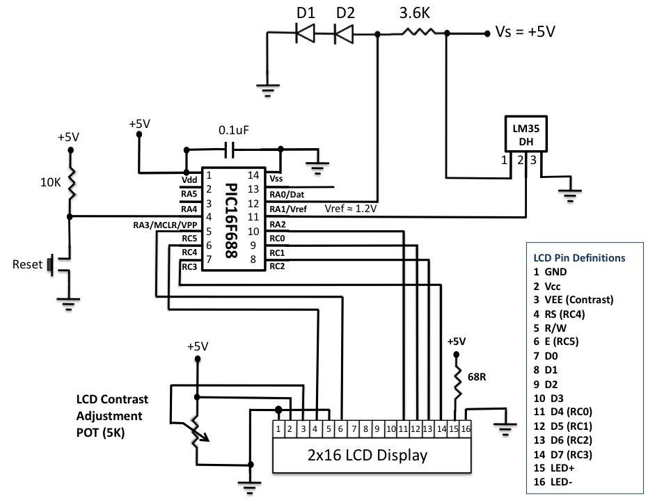 circuit lm35tempmeter