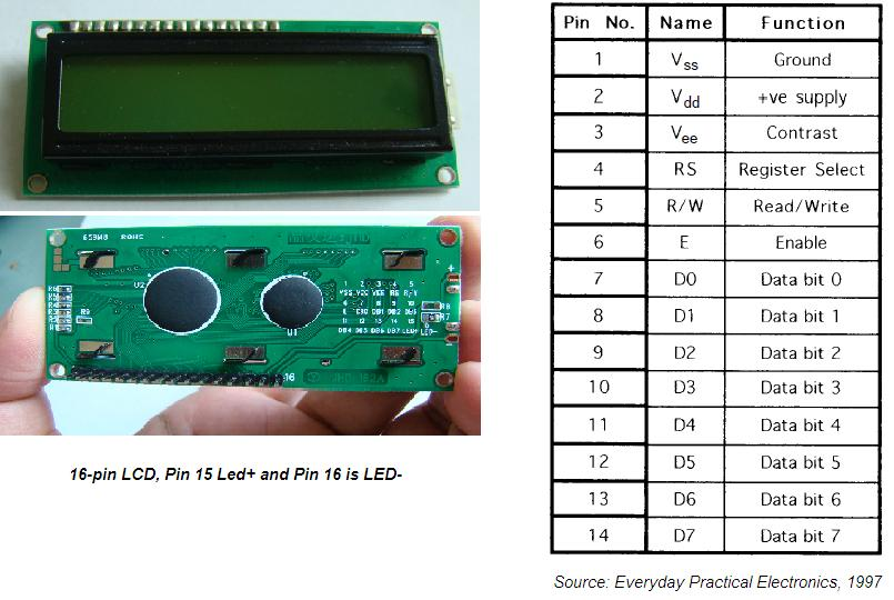 LCD Pins