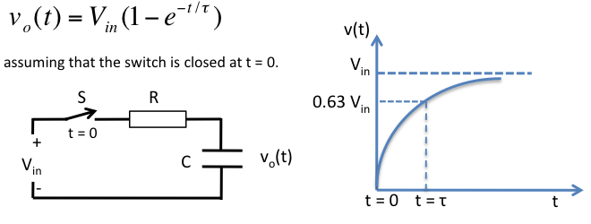 Capacitor Voltage After Time on current limiting resistor equation