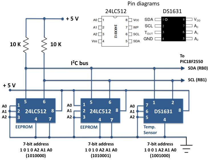 Lab 14: Inter-Integrated Circuit (I2C) communication