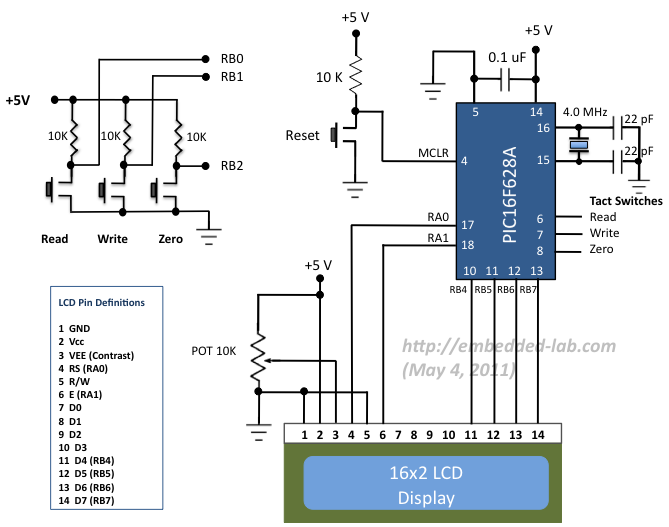 lab 13 read and write to internal eeprom embedded lab