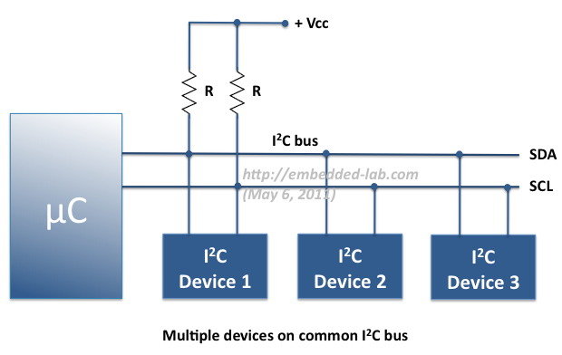 MutipleI2C_Devices