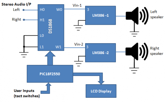 Lm386 Based Stereo Audio Amplifier With Digital Volume