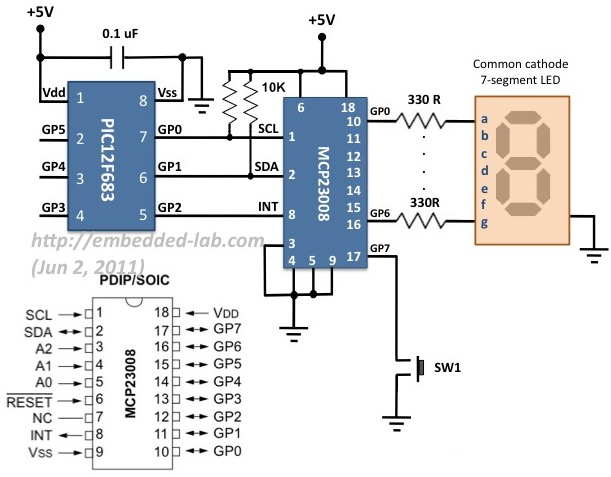 Expanding the number of I/O lines using Microchip MCP23008