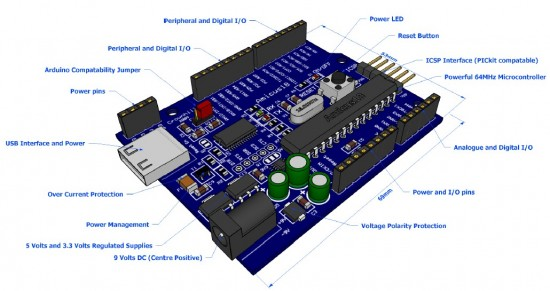Amicus arduino style platform for pic fans embedded lab
