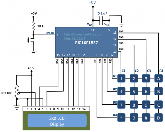 Lab 18  Matrix Keypad Interfacing