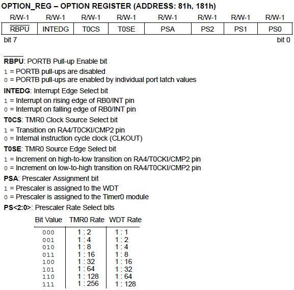 Lab 17: Sleep and Wake PIC microcontrollers - Embedded Lab