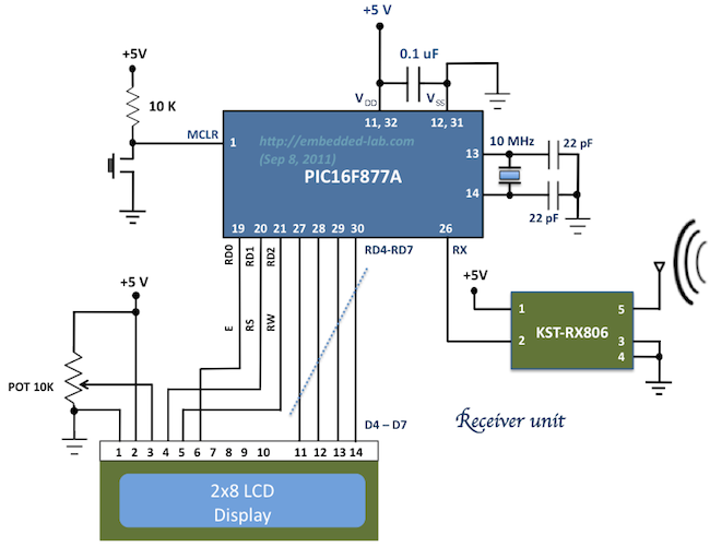 Transmitter Low Cost Data Circuit Diagram Electronic Circuits