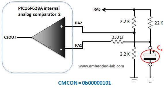RC circuit and comparator inputs