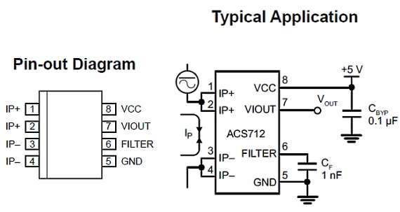 A Brief Overview Of Allegro Acs712 Current Sensor Part 1