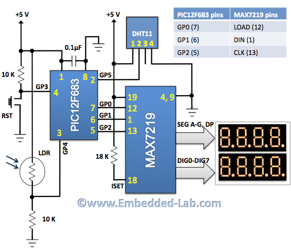 temperature and relative humidity display adaptive brightness circuit diagram