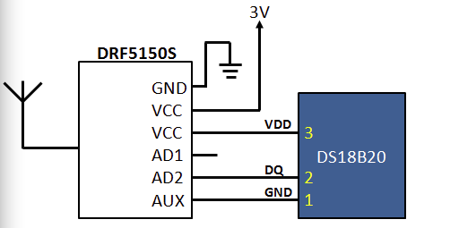 the stm8l151 microcontroller on board receives this information
