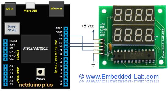 Circuit Diagram - Eight Digit Serial Seven Segments LED and Netduino
