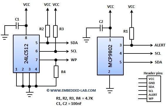 I2C EEPROM plus Temperature Sensor breakout board - Embedded Lab
