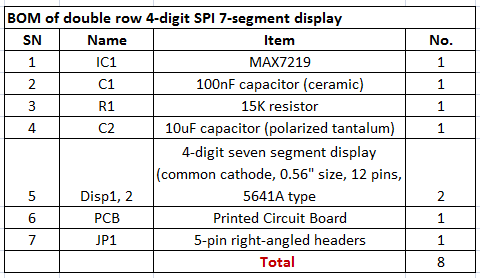 SPI7SEGDISP8.56-2R (Red)