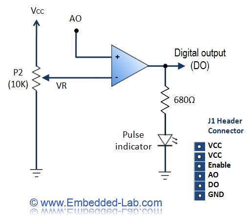 easy pulse (version 1.1) sensor overview (part 1)