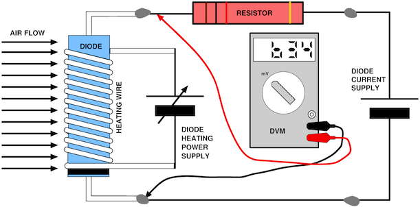 Heated Diode As A Flow Sensor Embedded Lab