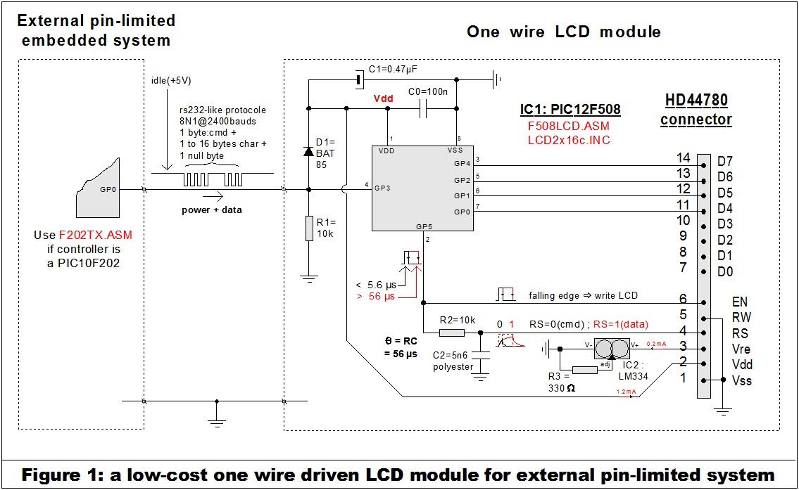 1 wire embedded c: