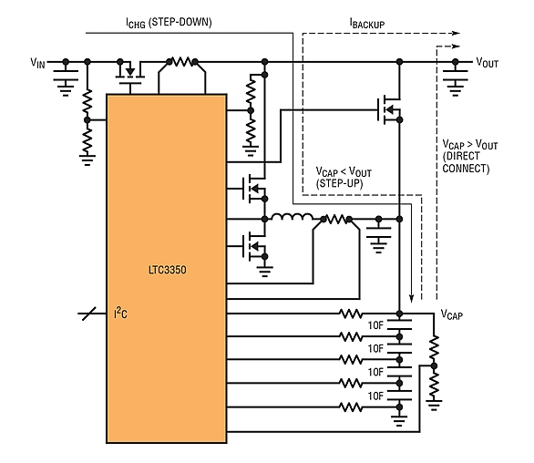 Supercapacitors for reliable backup power in embedded systems