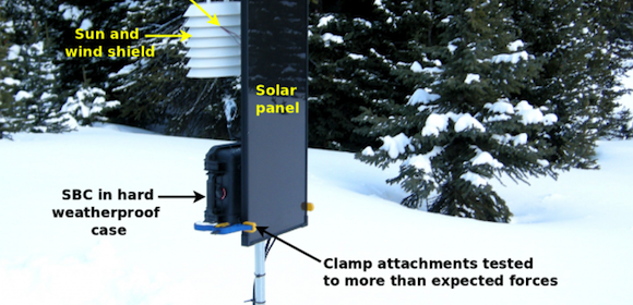 PhidgetSBC3 powered weather station