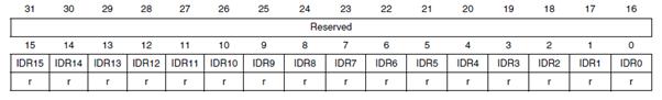 IDR Register