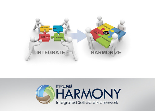 MPLAB Harmony supports all PIC32