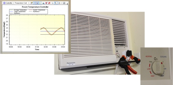 Automation of an old-school AC unit