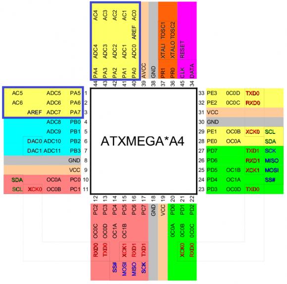 XMega-A4-Pin-Map