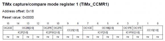 TIMx_CCMR1 Register