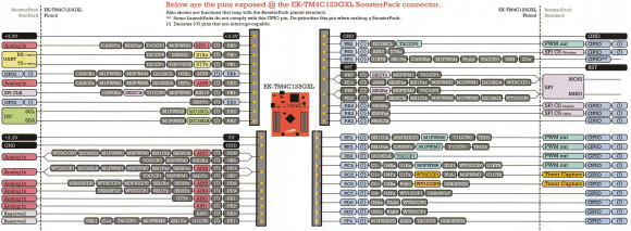 TIVA C Launchpad (2)