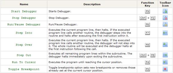 Debugger Options