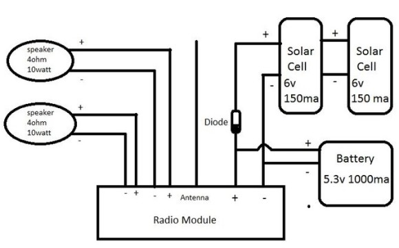 solar powered fm radio and mp3 player