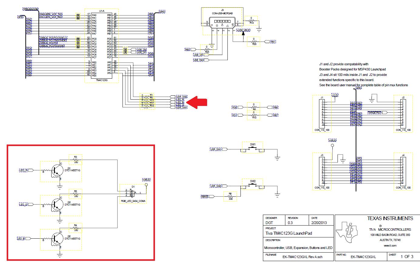 Tiva C GPIOs - Embedded Lab