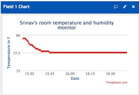 ESP8266 temperature and humidity logger with deep sleep