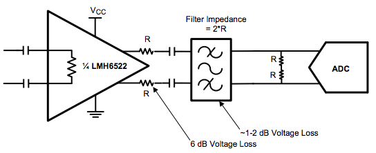 Filter insertion losses