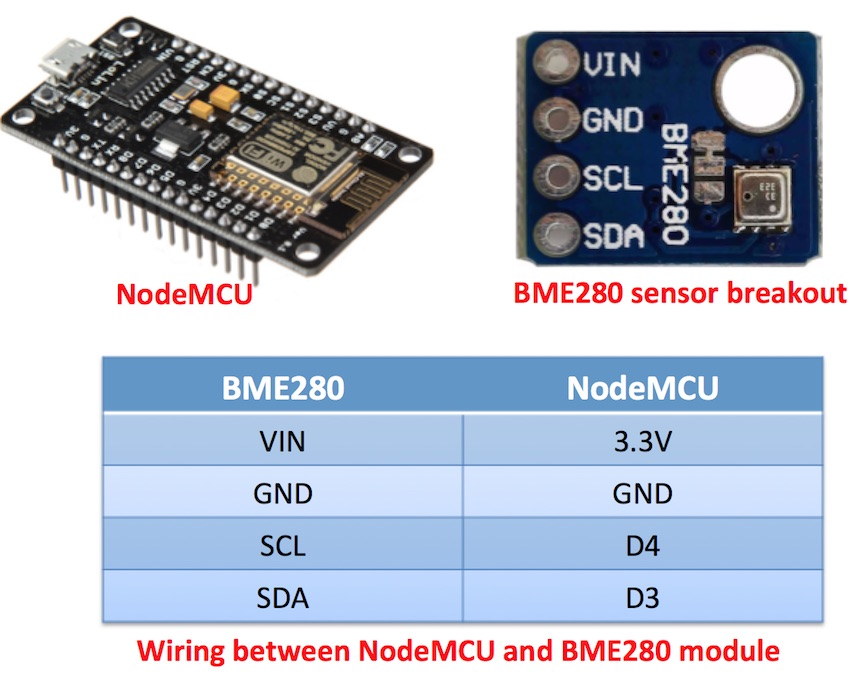 Making A Simple Weather Web Server Using Esp8266 And Bme280