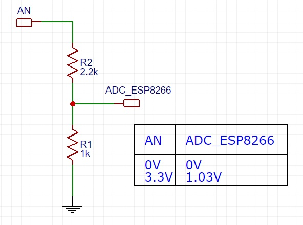 A resistor divider network increases the range of ADC input to 3.3V.