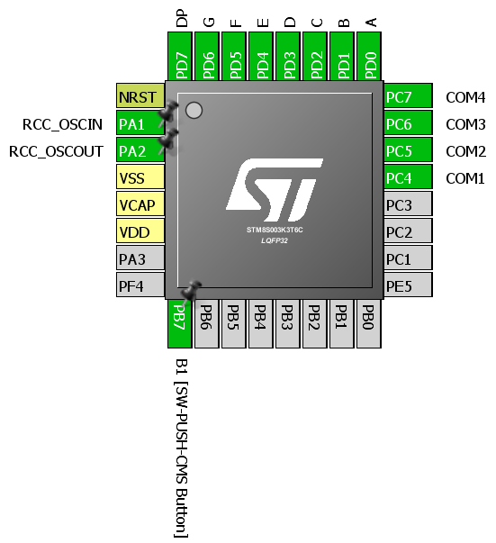 Starting STM8 Microcontrollers - Page 19 of 27 - Embedded Lab