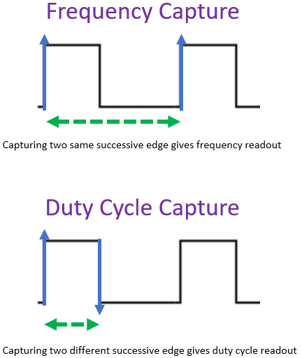 Capture_modes