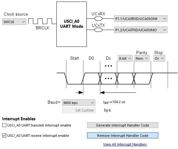 USCI-UART