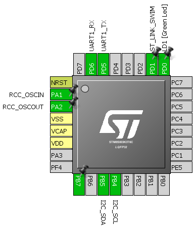 Continuing the STM8 Expedition - Page 12 of 16 - Embedded Lab